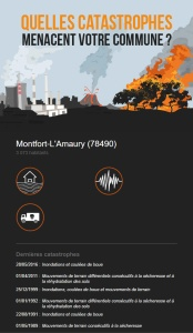 Montfort-L-Amaury